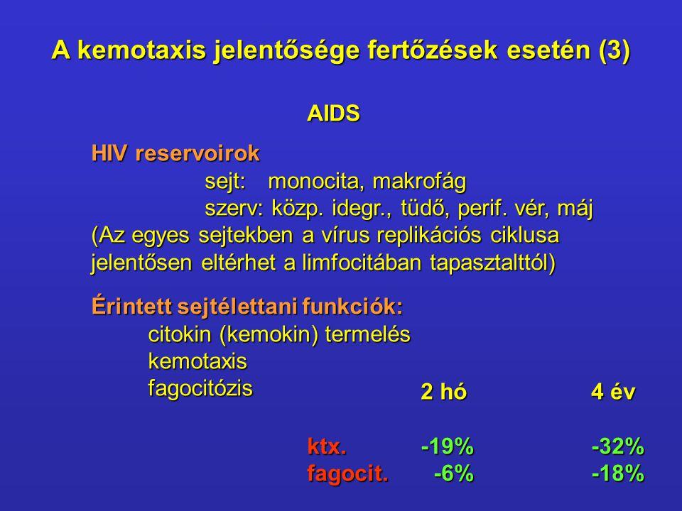 A kemotaxis jelentősége fertőzések esetén (3) AIDS HIV reservoirok sejt: monocita, makrofág szerv: közp. idegr., tüdő, perif. vér, máj (Az egyes sejte