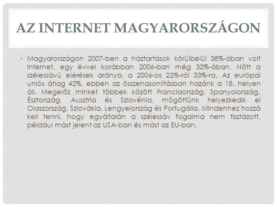 AZ INTERNET MAGYARORSZÁGON Magyarországon 2007-ben a háztartások körülbelül 38%-ában volt internet, egy évvel korábban 2006-ban még 32%-ában. Nőtt a s