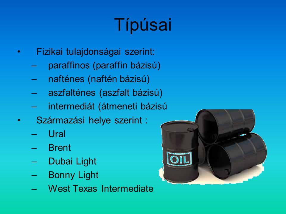 Típúsai Fizikai tulajdonságai szerint: –paraffinos (paraffin bázisú) –nafténes (naftén bázisú) –aszfalténes (aszfalt bázisú) –intermediát (átmeneti bázisú Származási helye szerint : –Ural –Brent –Dubai Light –Bonny Light –West Texas Intermediate