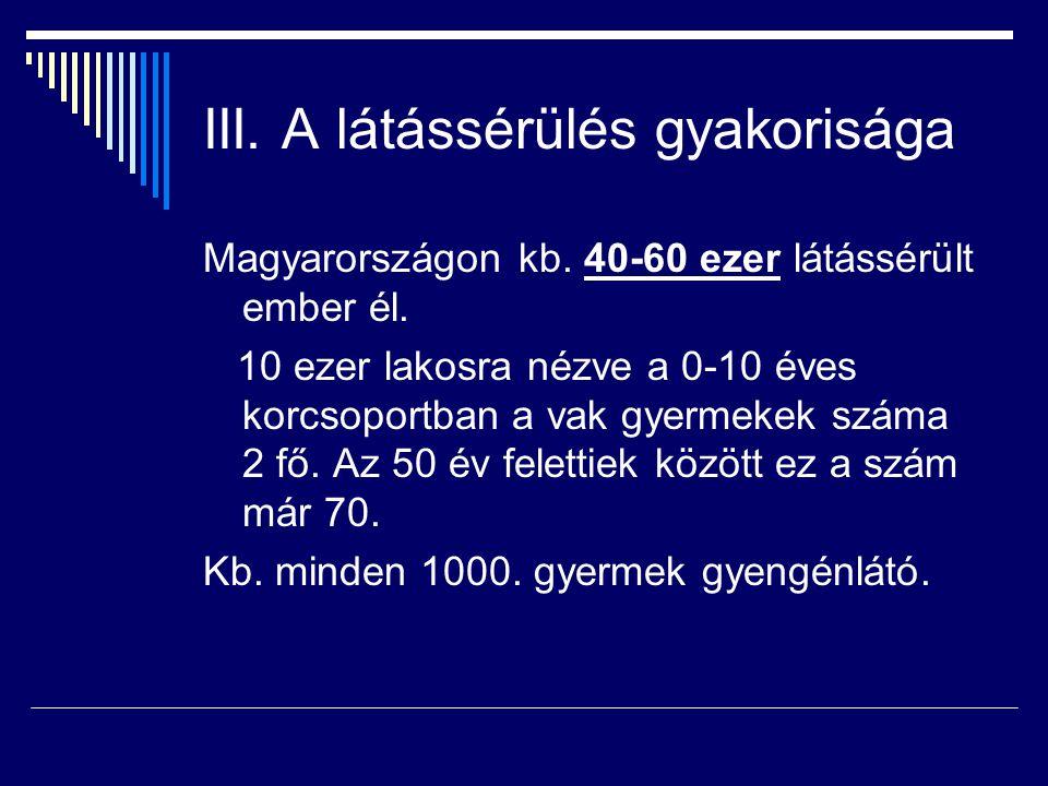 III. A látássérülés gyakorisága Magyarországon kb. 40-60 ezer látássérült ember él. 10 ezer lakosra nézve a 0-10 éves korcsoportban a vak gyermekek sz