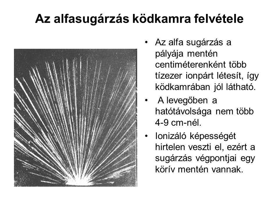 Az alfasugárzás ködkamra felvétele Az alfa sugárzás a pályája mentén centiméterenként több tízezer ionpárt létesít, így ködkamrában jól látható.
