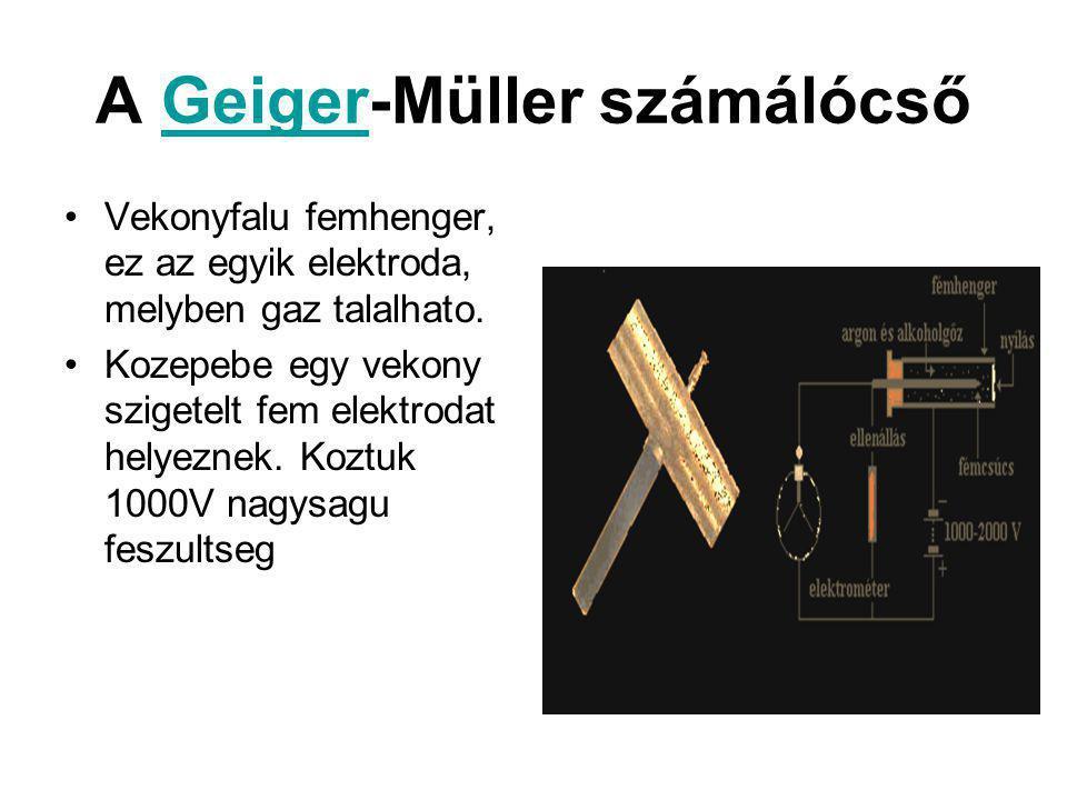 A Geiger-Müller számálócsőGeiger Vekonyfalu femhenger, ez az egyik elektroda, melyben gaz talalhato.