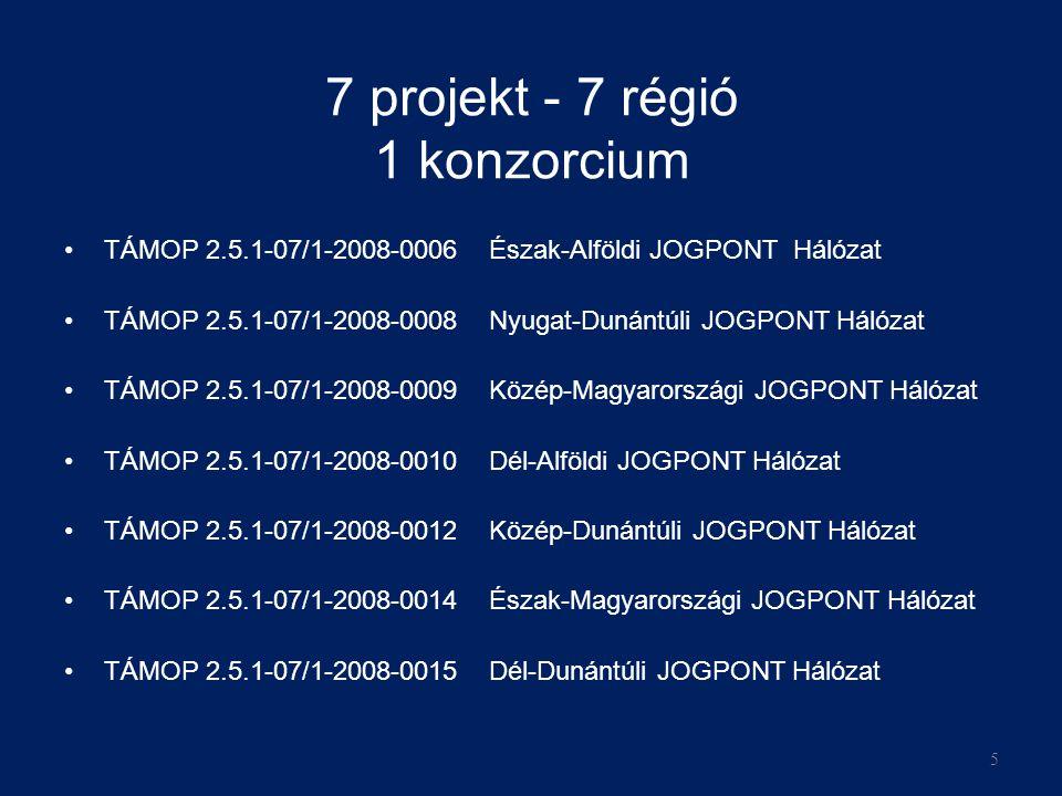 7 projekt - 7 régió 1 konzorcium TÁMOP 2.5.1-07/1-2008-0006 Észak-Alföldi JOGPONT Hálózat TÁMOP 2.5.1-07/1-2008-0008 Nyugat-Dunántúli JOGPONT Hálózat TÁMOP 2.5.1-07/1-2008-0009 Közép-Magyarországi JOGPONT Hálózat TÁMOP 2.5.1-07/1-2008-0010 Dél-Alföldi JOGPONT Hálózat TÁMOP 2.5.1-07/1-2008-0012 Közép-Dunántúli JOGPONT Hálózat TÁMOP 2.5.1-07/1-2008-0014 Észak-Magyarországi JOGPONT Hálózat TÁMOP 2.5.1-07/1-2008-0015 Dél-Dunántúli JOGPONT Hálózat 5