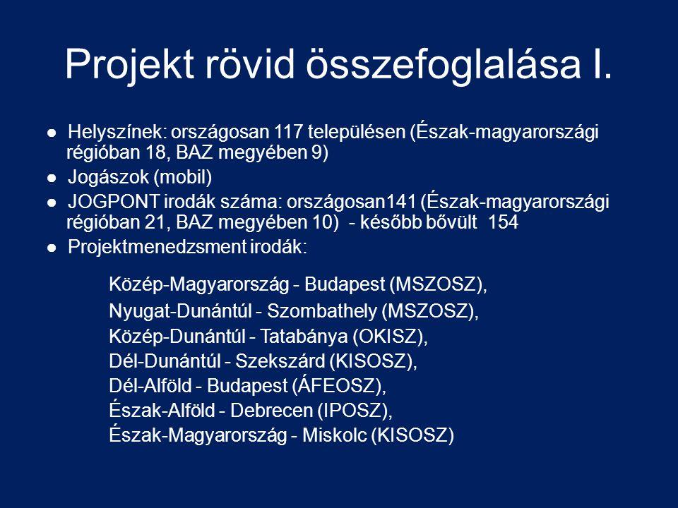 Projekt rövid összefoglalása I.