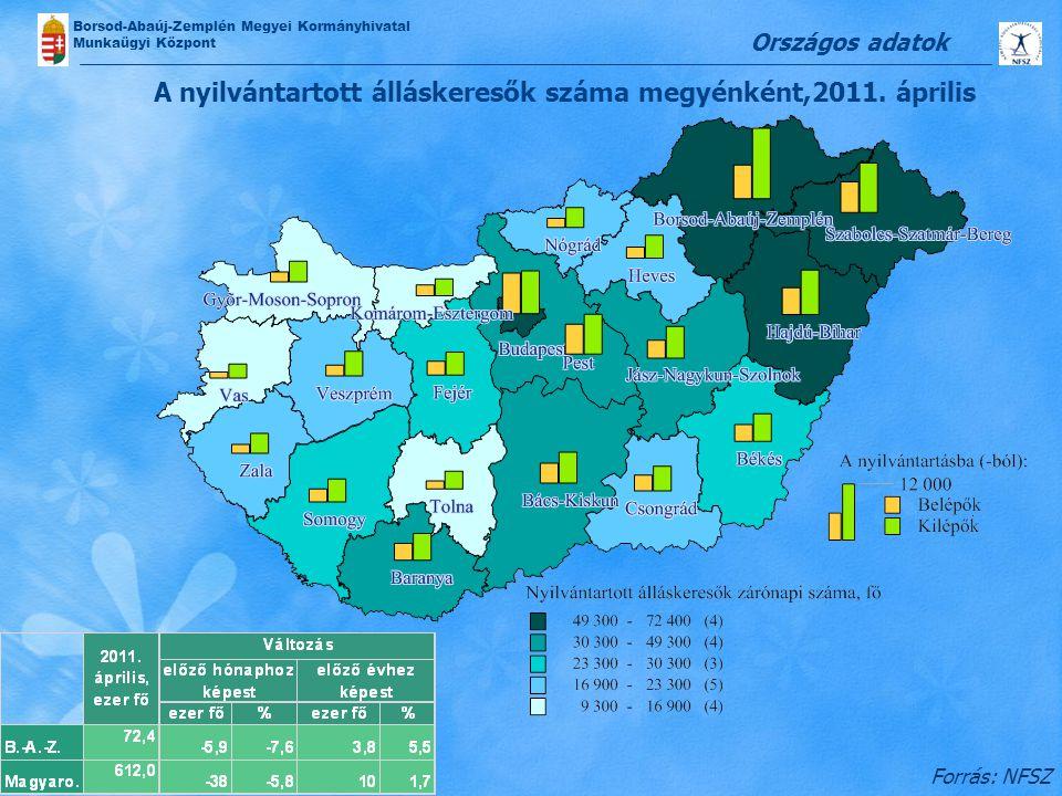 Borsod-Abaúj-Zemplén Megyei Kormányhivatal Munkaügyi Központ A nyilvántartott álláskeresők száma megyénként,2011. április Országos adatok Forrás: NFSZ