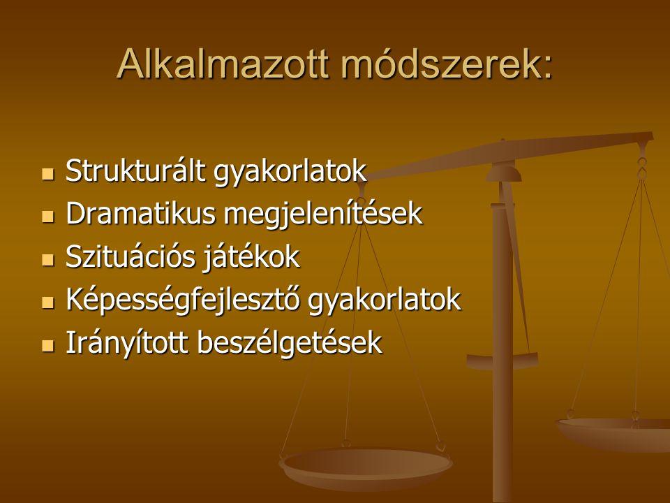 Alkalmazott módszerek: Strukturált gyakorlatok Strukturált gyakorlatok Dramatikus megjelenítések Dramatikus megjelenítések Szituációs játékok Szituációs játékok Képességfejlesztő gyakorlatok Képességfejlesztő gyakorlatok Irányított beszélgetések Irányított beszélgetések