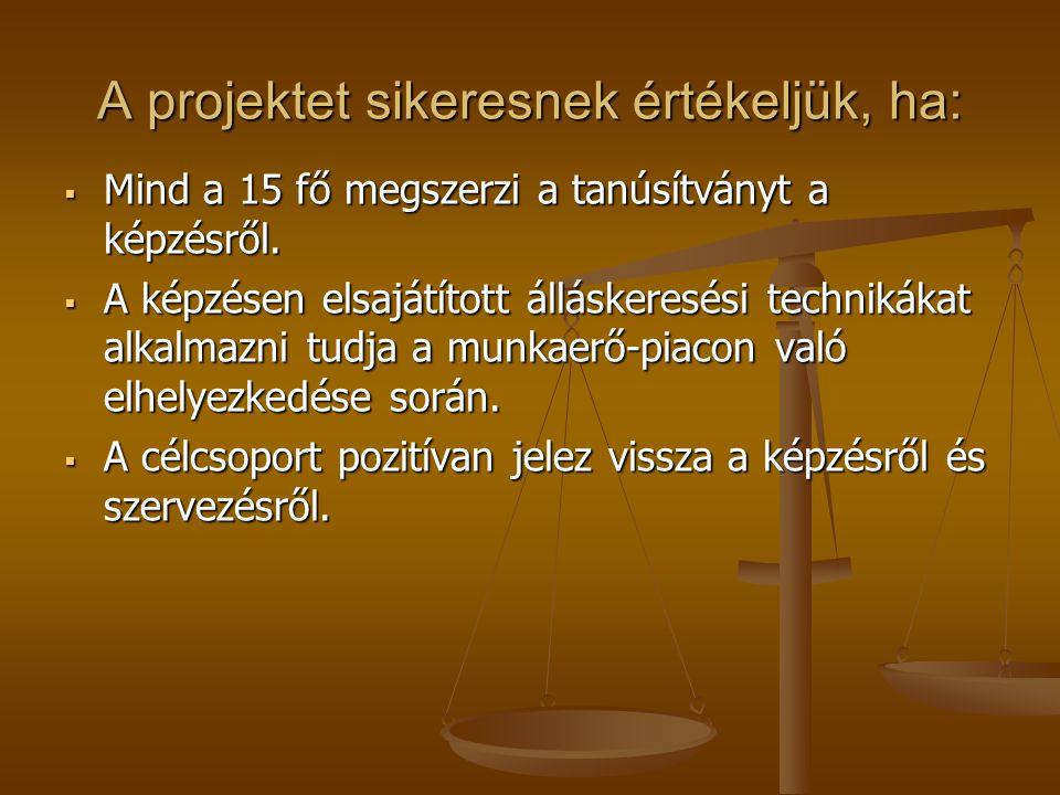 A projektet sikeresnek értékeljük, ha:  Mind a 15 fő megszerzi a tanúsítványt a képzésről.  A képzésen elsajátított álláskeresési technikákat alkalm