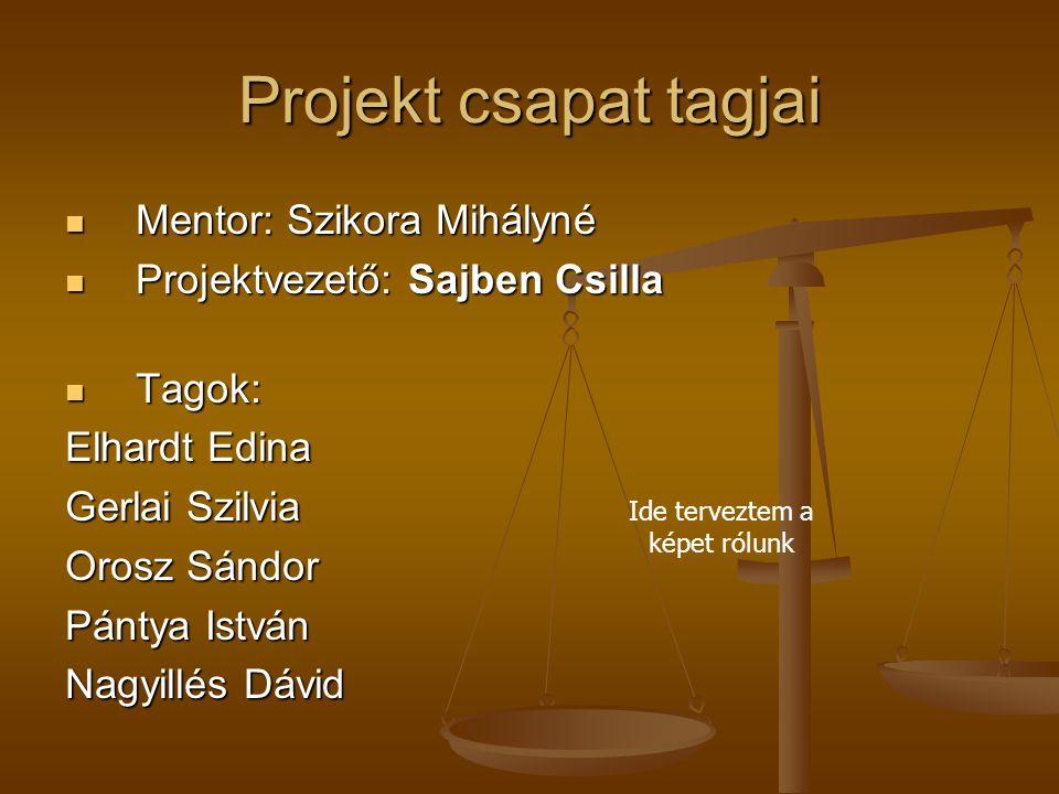 Projekt csapat tagjai Mentor: Szikora Mihályné Mentor: Szikora Mihályné Projektvezető: Sajben Csilla Projektvezető: Sajben Csilla Tagok: Tagok: Elhard