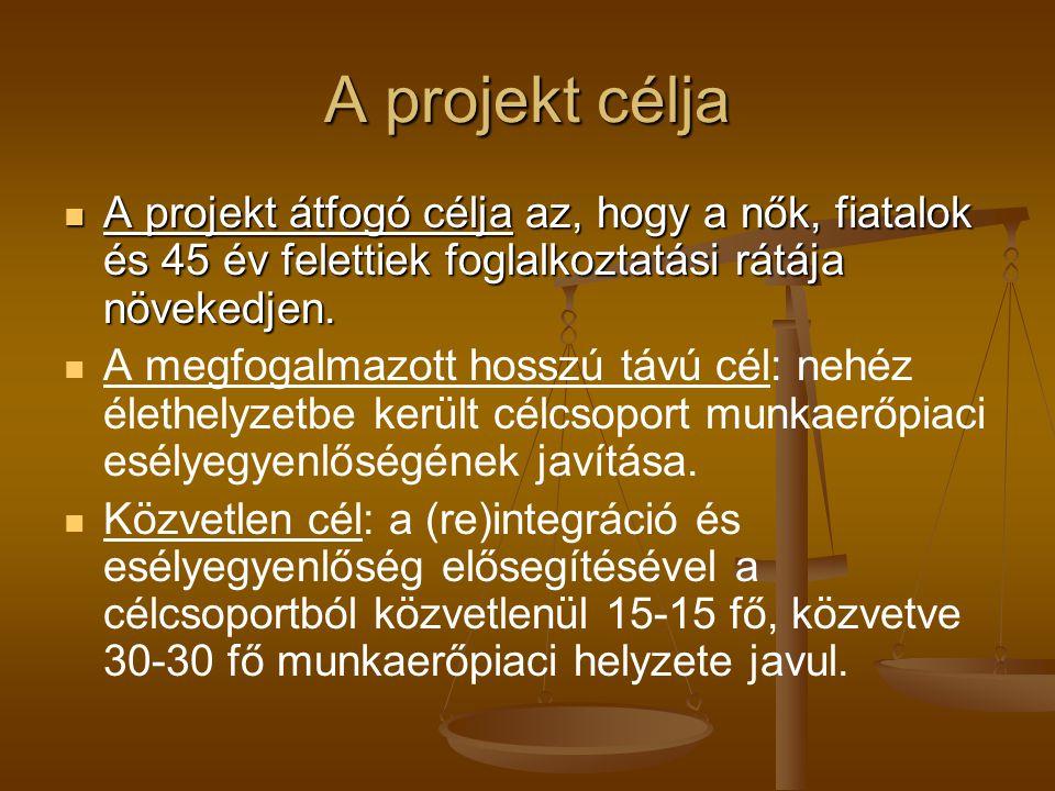 A projekt célja A projekt átfogó célja az, hogy a nők, fiatalok és 45 év felettiek foglalkoztatási rátája növekedjen. A projekt átfogó célja az, hogy