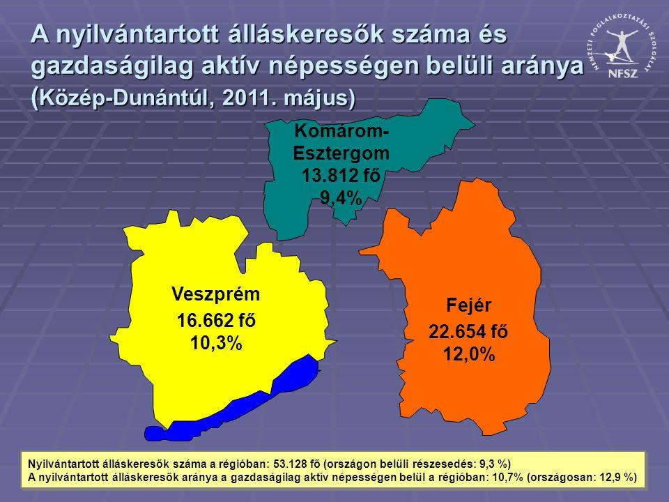 A nyilvántartott álláskeresők száma és gazdaságilag aktív népességen belüli aránya ( Közép-Dunántúl, 2011. május) Komárom- Esztergom 13.812 fő 9,4% Fe