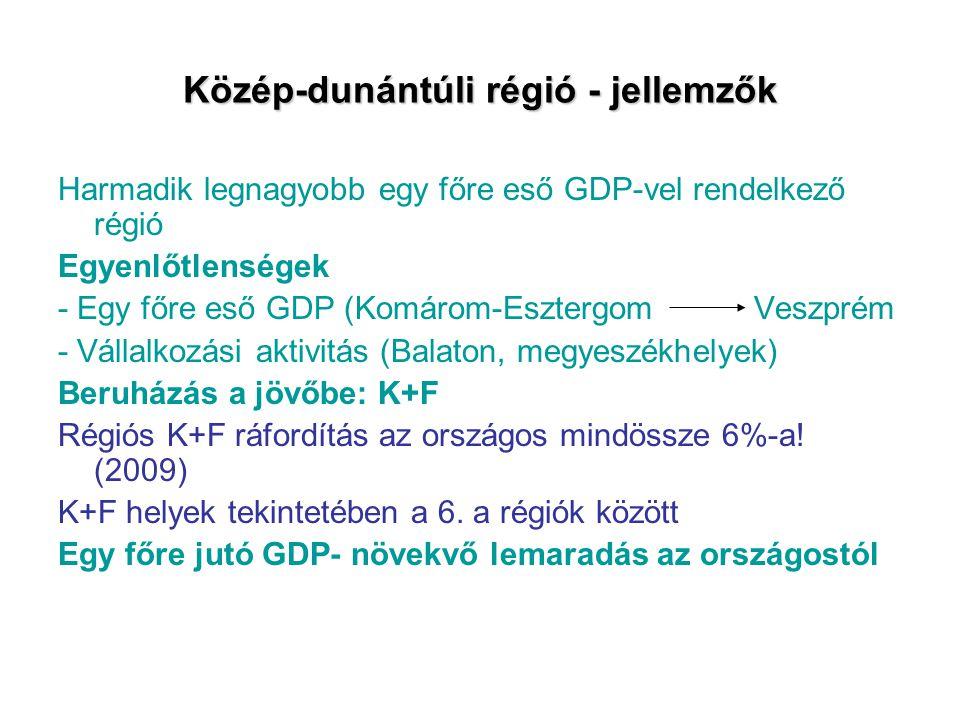Közép-dunántúli régió - jellemzők Harmadik legnagyobb egy főre eső GDP-vel rendelkező régió Egyenlőtlenségek - Egy főre eső GDP (Komárom-Esztergom Ves
