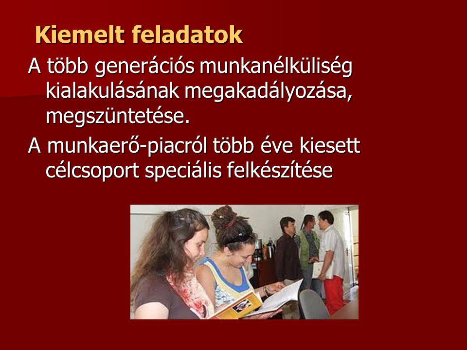 Kiemelt feladatok Kiemelt feladatok A több generációs munkanélküliség kialakulásának megakadályozása, megszüntetése. A munkaerő-piacról több éve kiese