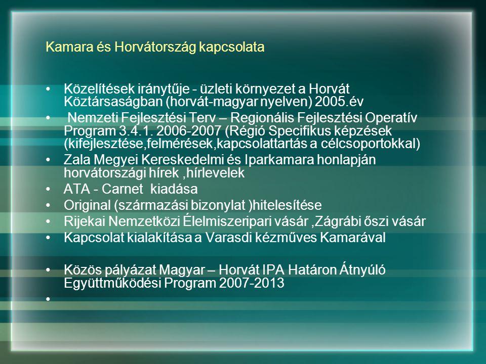 Kamara és Horvátország kapcsolata Közelítések iránytűje - üzleti környezet a Horvát Köztársaságban (horvát-magyar nyelven) 2005.év Nemzeti Fejlesztési Terv – Regionális Fejlesztési Operatív Program 3.4.1.