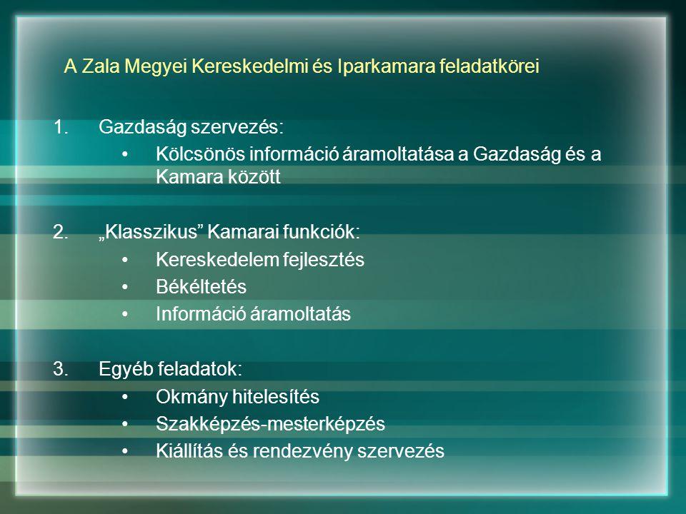 """A Zala Megyei Kereskedelmi és Iparkamara feladatkörei 1.Gazdaság szervezés: Kölcsönös információ áramoltatása a Gazdaság és a Kamara között 2.""""Klasszikus Kamarai funkciók: Kereskedelem fejlesztés Békéltetés Információ áramoltatás 3.Egyéb feladatok: Okmány hitelesítés Szakképzés-mesterképzés Kiállítás és rendezvény szervezés"""