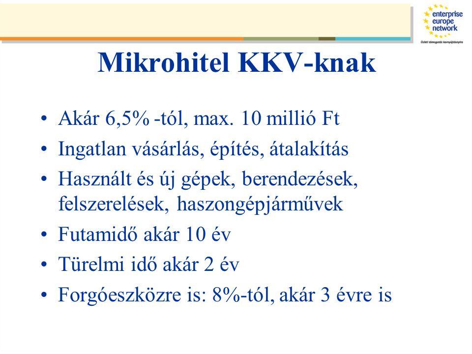 Mikrohitel KKV-knak Akár 6,5% -tól, max.