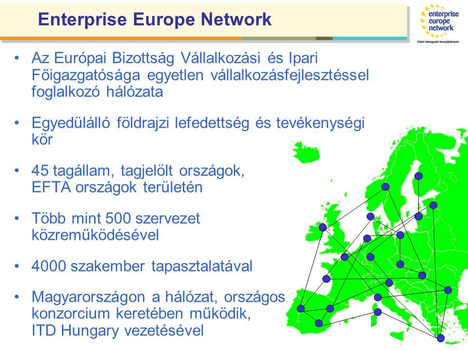Enterprise Europe Network Az Európai Bizottság Vállalkozási és Ipari Főigazgatósága egyetlen vállalkozásfejlesztéssel foglalkozó hálózata Egyedülálló földrajzi lefedettség és tevékenységi kör 45 tagállam, tagjelölt országok, EFTA országok területén Több mint 500 szervezet közreműködésével 4000 szakember tapasztalatával Magyarországon a hálózat, országos konzorcium keretében működik, ITD Hungary vezetésével