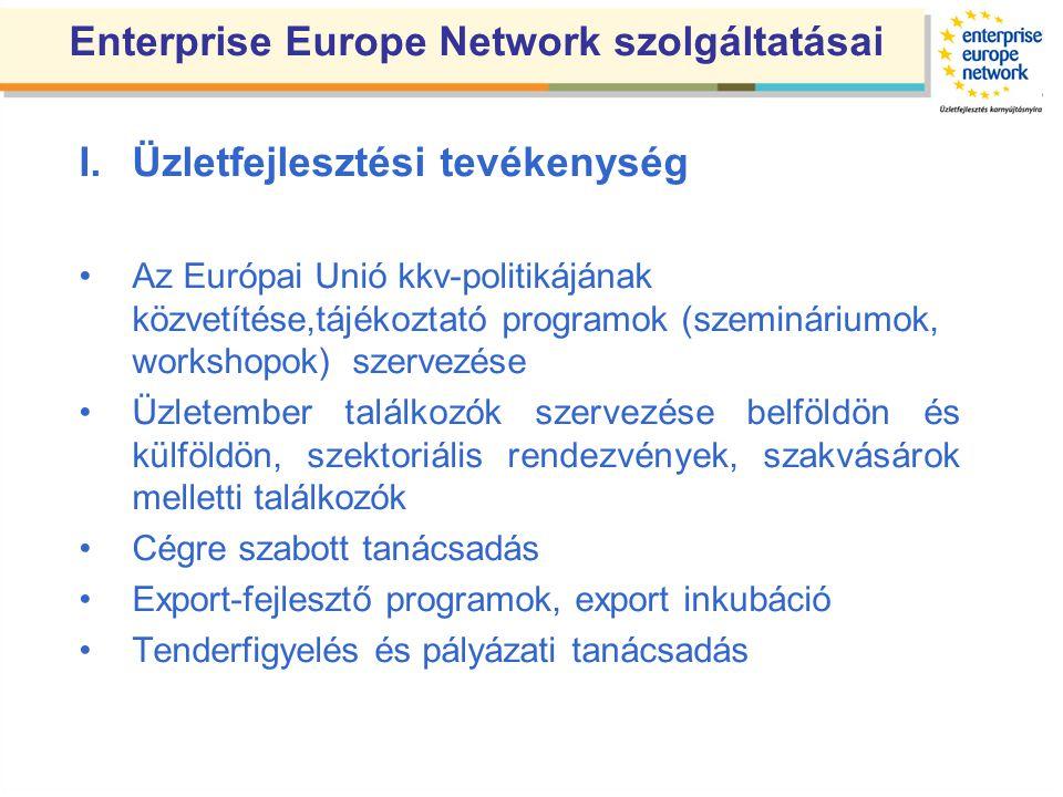 Enterprise Europe Network szolgáltatásai I.Üzletfejlesztési tevékenység Az Európai Unió kkv-politikájának közvetítése,tájékoztató programok (szemináriumok, workshopok) szervezése Üzletember találkozók szervezése belföldön és külföldön, szektoriális rendezvények, szakvásárok melletti találkozók Cégre szabott tanácsadás Export-fejlesztő programok, export inkubáció Tenderfigyelés és pályázati tanácsadás
