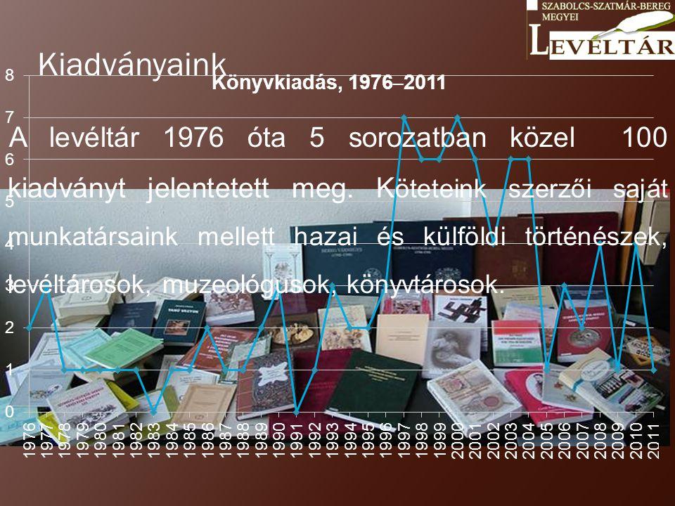 Kiadványaink A levéltár 1976 óta 5 sorozatban közel 100 kiadványt jelentetett meg.