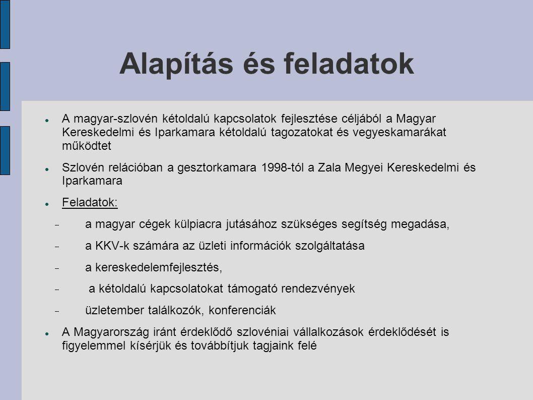 Alapítás és feladatok A magyar-szlovén kétoldalú kapcsolatok fejlesztése céljából a Magyar Kereskedelmi és Iparkamara kétoldalú tagozatokat és vegyeskamarákat működtet Szlovén relációban a gesztorkamara 1998-tól a Zala Megyei Kereskedelmi és Iparkamara Feladatok:  a magyar cégek külpiacra jutásához szükséges segítség megadása,  a KKV-k számára az üzleti információk szolgáltatása  a kereskedelemfejlesztés,  a kétoldalú kapcsolatokat támogató rendezvények  üzletember találkozók, konferenciák A Magyarország iránt érdeklődő szlovéniai vállalkozások érdeklődését is figyelemmel kísérjük és továbbítjuk tagjaink felé