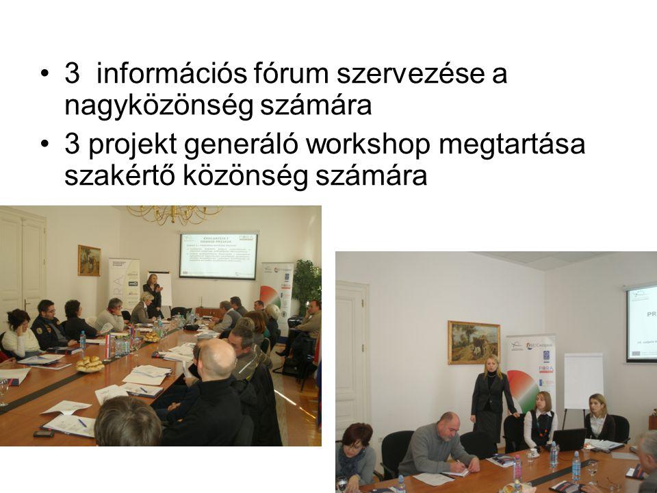 3 információs fórum szervezése a nagyközönség számára 3 projekt generáló workshop megtartása szakértő közönség számára