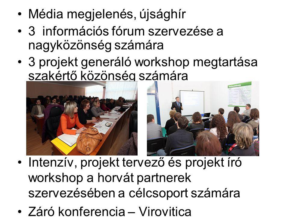 Média megjelenés, újsághír 3 információs fórum szervezése a nagyközönség számára 3 projekt generáló workshop megtartása szakértő közönség számára Intenzív, projekt tervező és projekt író workshop a horvát partnerek szervezésében a célcsoport számára Záró konferencia – Virovitica