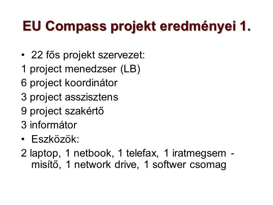 EU Compass projekt eredményei 1.