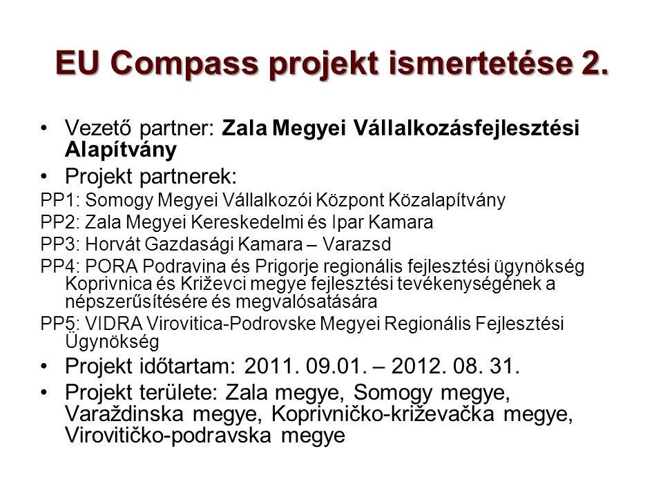 EU Compass projekt ismertetése 2.