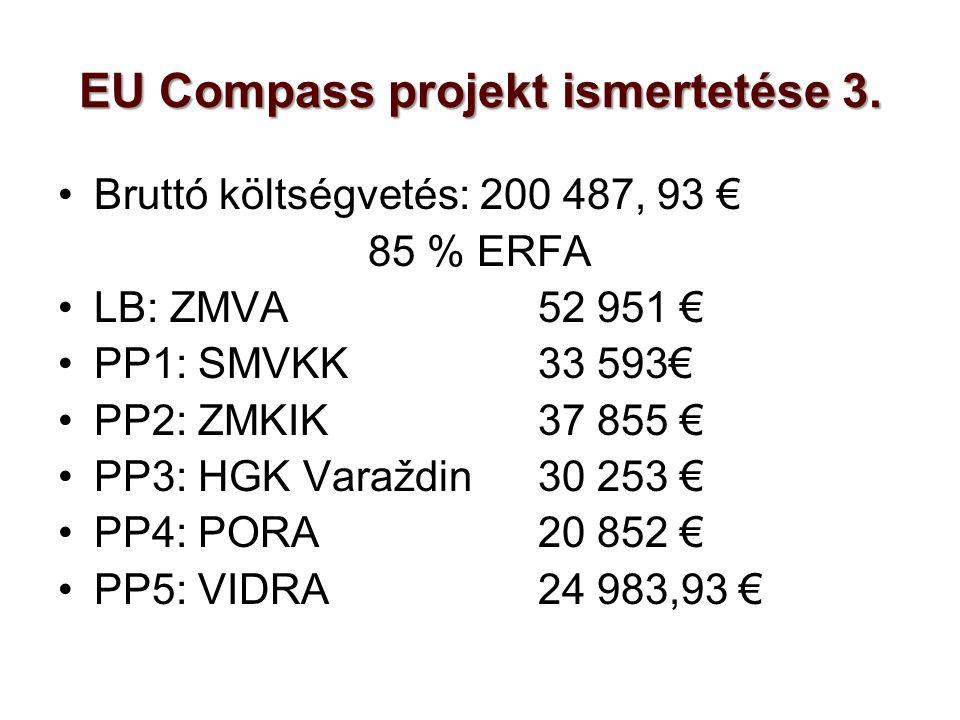EU Compass projekt ismertetése 3.