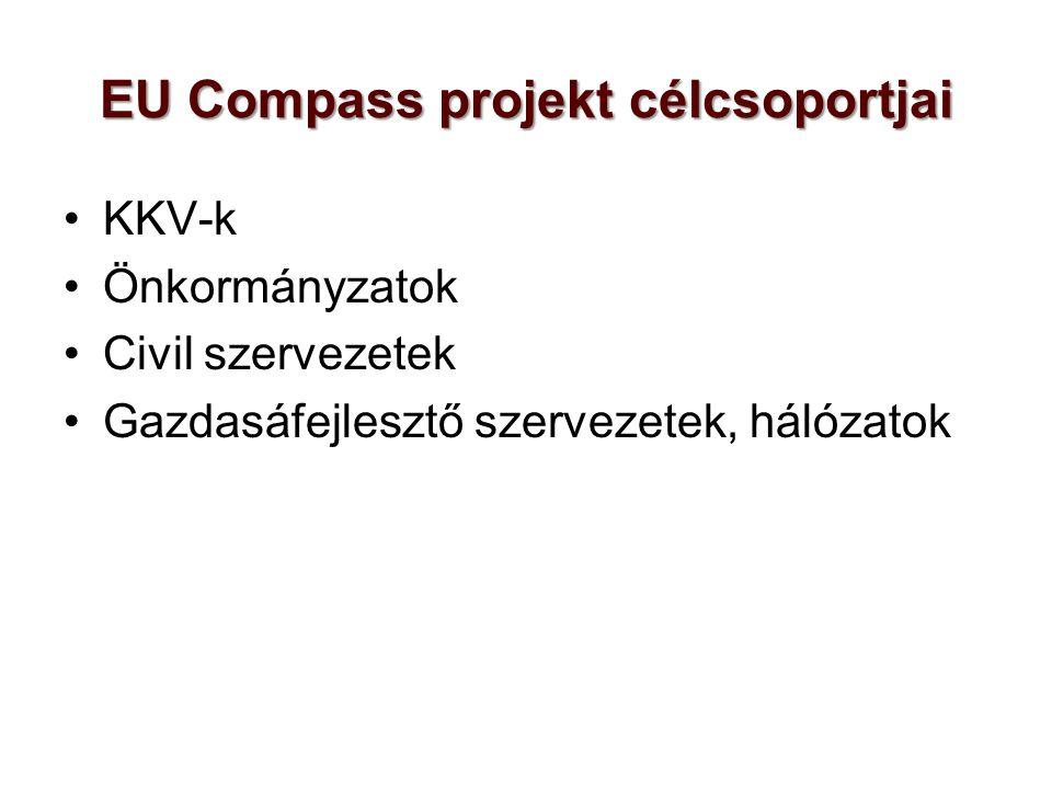 EU Compass projekt célcsoportjai KKV-k Önkormányzatok Civil szervezetek Gazdasáfejlesztő szervezetek, hálózatok