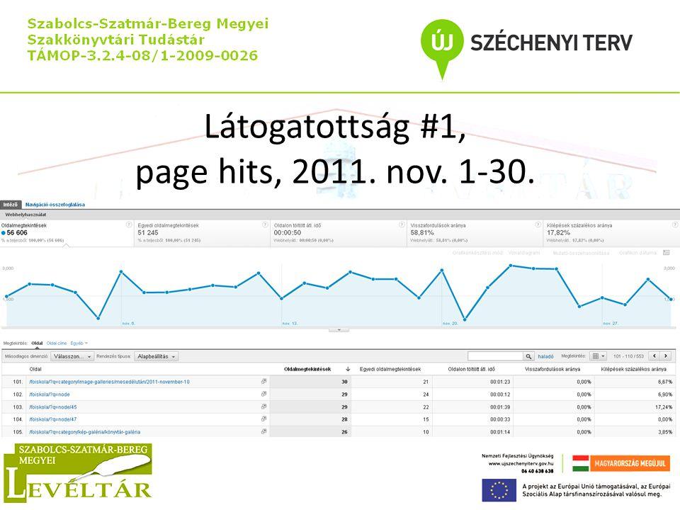 Látogatottság #1, page hits, 2011. nov. 1-30.