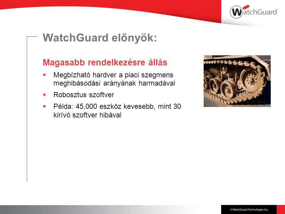 WatchGuard előnyök: Magasabb rendelkezésre állás  Megbízható hardver a piaci szegmens meghibásodási arányának harmadával  Robosztus szoftver  Példa: 45,000 eszköz kevesebb, mint 30 kirívó szoftver hibával