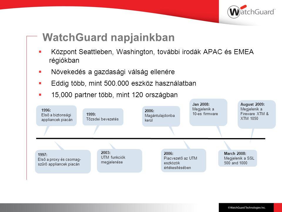 WatchGuard napjainkban  Központ Seattleben, Washington, további irodák APAC és EMEA régiókban  Növekedés a gazdasági válság ellenére  Eddig több, mint 500.000 eszköz használatban  15,000 partner több, mint 120 országban 2003: UTM funkciók megjelenése 2006: Magántulajdonba kerül 1999: Tőzsdei bevezetés 1996: Első a biztonsági appliancek piacán 1997: Első a proxy és csomag- szűrő appliancek piacán 2006: Piacvezető az UTM eszközök értékesítésében Jan 2008: Megjelenik a 10-es firmware August 2009: Megjelenik a Fireware XTM & XTM 1050 March 2008: Megjelenik a SSL 500 and 1000