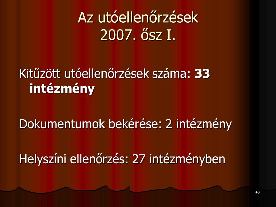 48 Az utóellenőrzések 2007. ősz I. Kitűzött utóellenőrzések száma: 33 intézmény Dokumentumok bekérése: 2 intézmény Helyszíni ellenőrzés: 27 intézményb