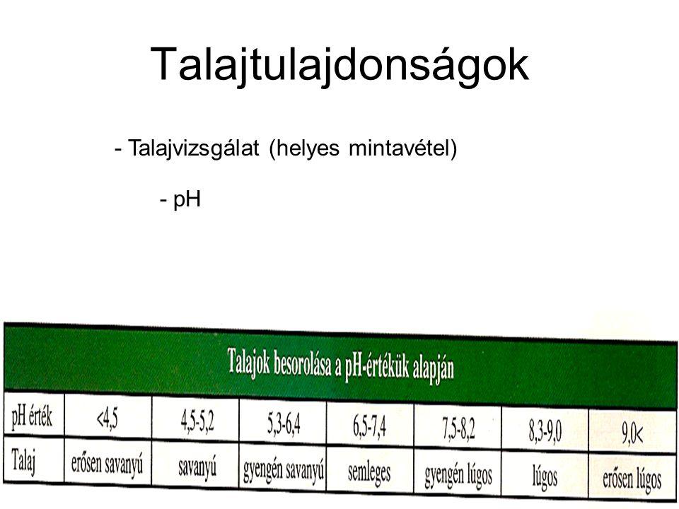 Talajtulajdonságok - EC ÉrtékelésHajtató talajSzerves keverékek ECSó %ECSó% Alacsony<0,6<0,02<1,5< 0,02 Közepesen alacsony 0,7 – 1,2<0,021,5 - 3,00,02 – 0,08 Közepes1,3 – 1,80,02 – 0,033,0 – 4,00,08 – 0,12 Közepesen magas1,9 – 2,70,03 – 0,074,0 – 5,00,12 – 0,14 Közepes2,8 – 3,60,07-0,195,0 – 6,00,14 – 0,27 Nagyon magas3,7 <0,21 <6,0 <0,28 <