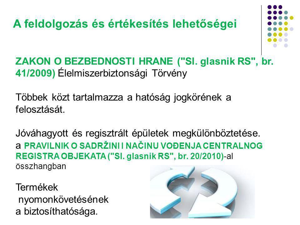 A feldolgozás és értékesítés lehetőségei ZAKON O BEZBEDNOSTI HRANE ( Sl.