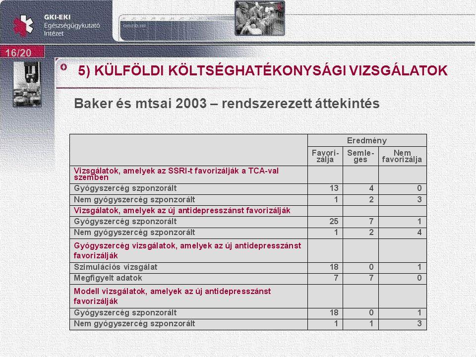 Baker és mtsai 2003 – rendszerezett áttekintés 16/20 5) KÜLFÖLDI KÖLTSÉGHATÉKONYSÁGI VIZSGÁLATOK