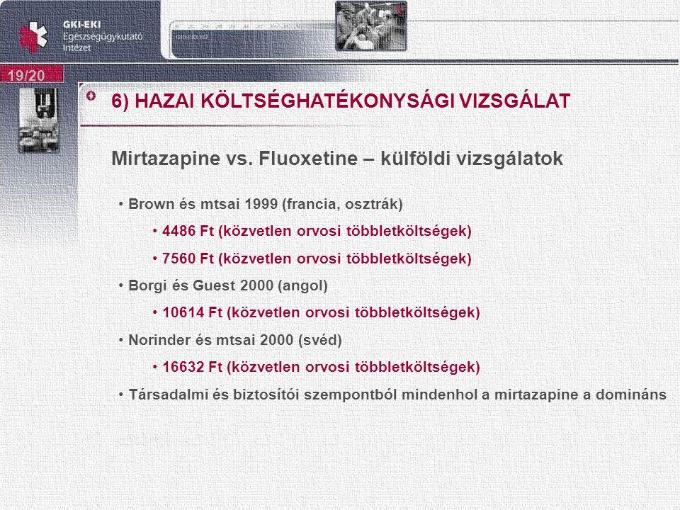 Mirtazapine vs. Fluoxetine – külföldi vizsgálatok 19/20 Brown és mtsai 1999 (francia, osztrák) 4486 Ft (közvetlen orvosi többletköltségek) 7560 Ft (kö