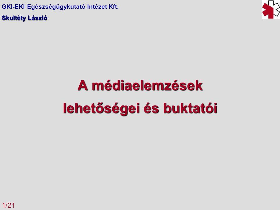 A médiaelemzések lehetőségei és buktatói GKI-EKI Egészségügykutató Intézet Kft. Skultéty László 1/21