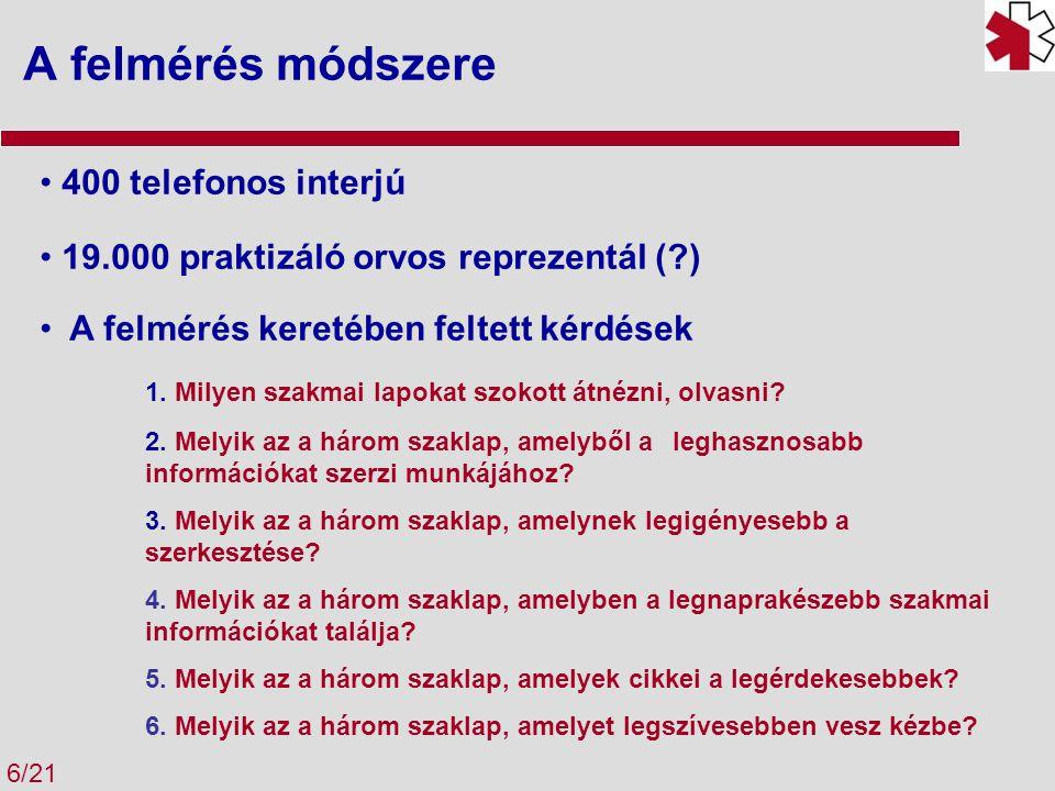 A felmérés módszere 6/21 400 telefonos interjú 19.000 praktizáló orvos reprezentál (?) A felmérés keretében feltett kérdések 1. Milyen szakmai lapokat
