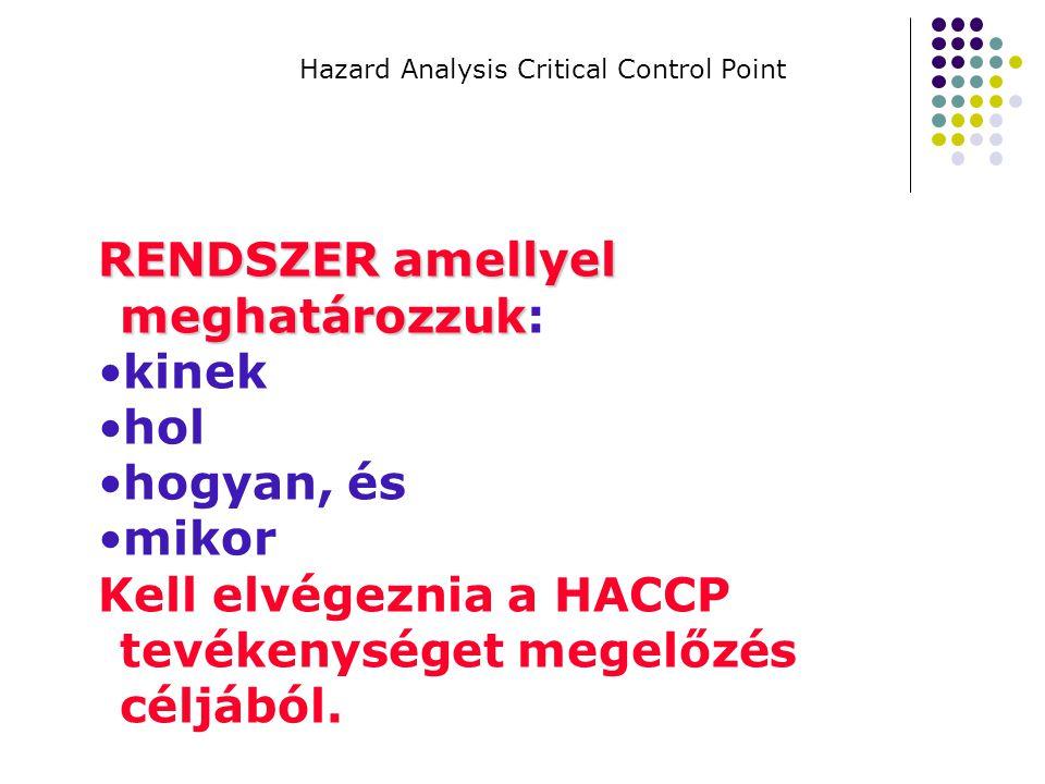 Hazard Analysis Critical Control Point RENDSZER amellyel meghatározzuk RENDSZER amellyel meghatározzuk: kinek hol hogyan, és mikor Kell elvégeznia a HACCP tevékenységet megelőzés céljából.