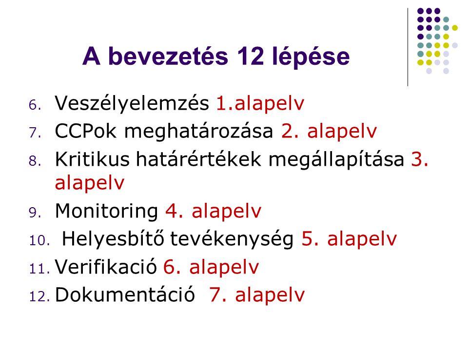 A bevezetés 12 lépése 6. Veszélyelemzés 1.alapelv 7. CCPok meghatározása 2. alapelv 8. Kritikus határértékek megállapítása 3. alapelv 9. Monitoring 4.
