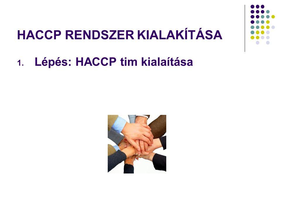 HACCP RENDSZER KIALAKÍTÁSA 1. Lépés: HACCP tim kialaítása