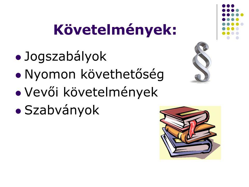 Követelmények: Jogszabályok Nyomon követhetőség Vevői követelmények Szabványok