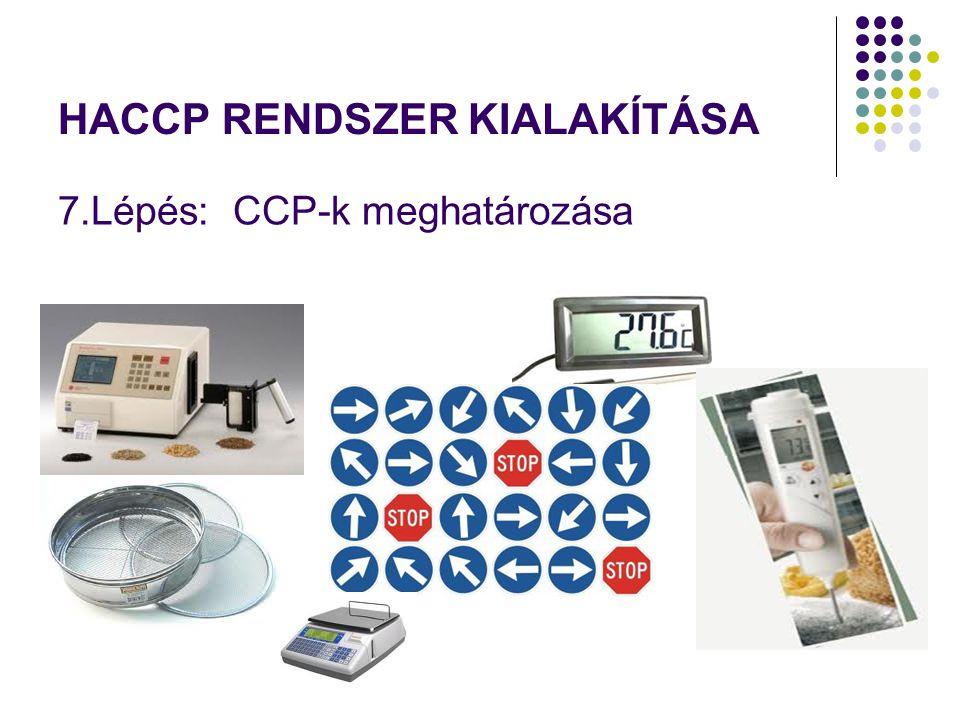 HACCP RENDSZER KIALAKÍTÁSA 7.Lépés: CCP-k meghatározása