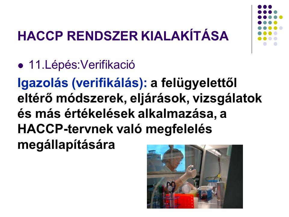 HACCP RENDSZER KIALAKÍTÁSA 11.Lépés:Verifikació Igazolás (verifikálás): a felügyelettől eltérő módszerek, eljárások, vizsgálatok és más értékelések alkalmazása, a HACCP-tervnek való megfelelés megállapítására