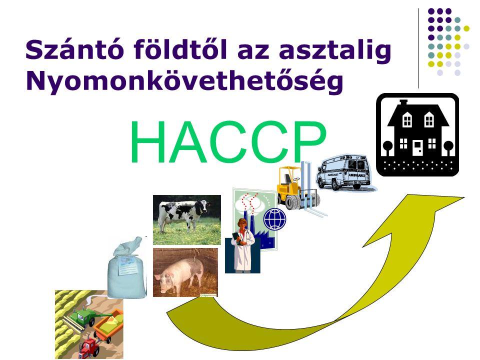 HACCP Szántó földtől az asztalig Nyomonkövethetőség