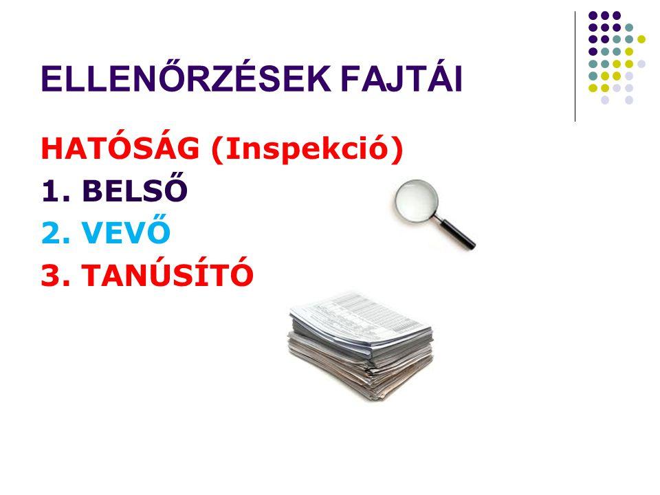 ELLENŐRZÉSEK FAJTÁI HATÓSÁG (Inspekció) 1. BELSŐ 2. VEVŐ 3. TANÚSÍTÓ