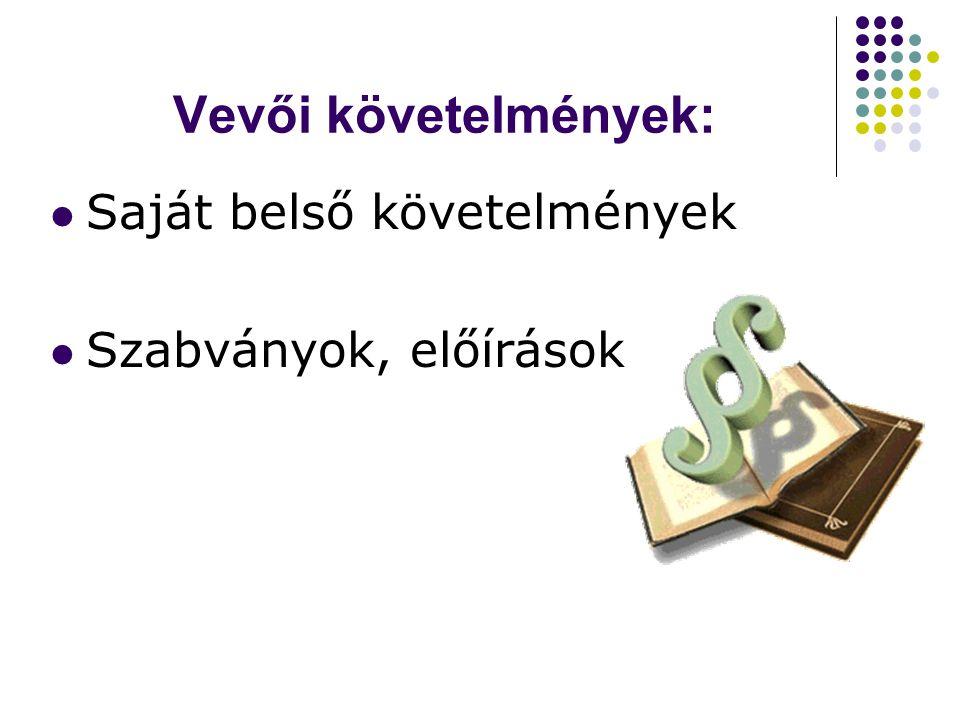 Vevői követelmények: Saját belső követelmények Szabványok, előírások