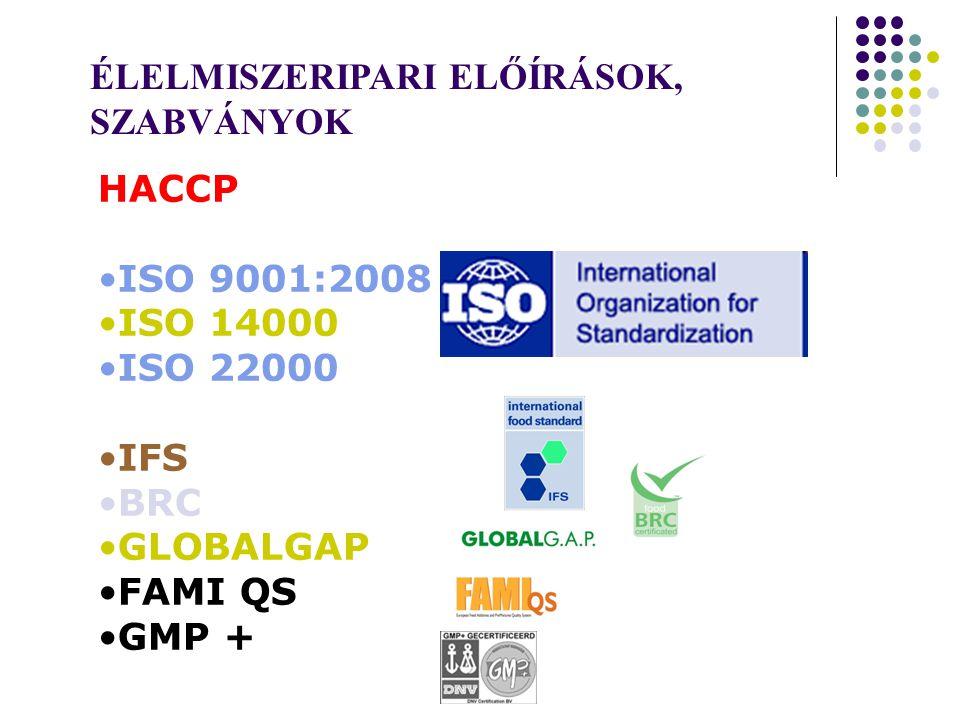HACCP ISO 9001:2008 ISO 14000 ISO 22000 IFS BRC GLOBALGAP FAMI QS GMP + ÉLELMISZERIPARI ELŐÍRÁSOK, SZABVÁNYOK