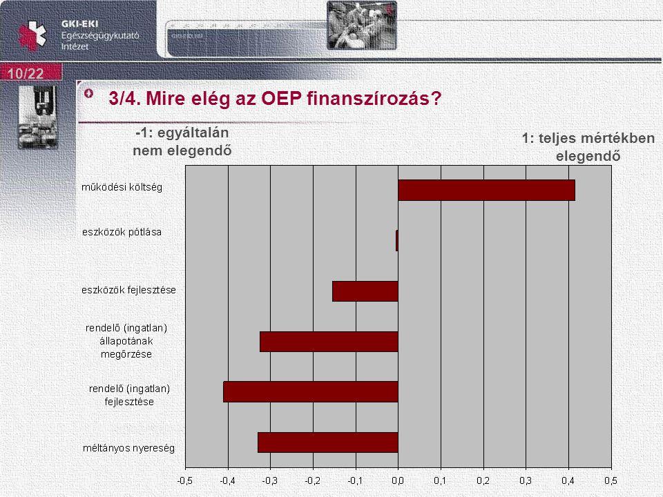 3/4. Mire elég az OEP finanszírozás 10/22 -1: egyáltalán nem elegendő 1: teljes mértékben elegendő